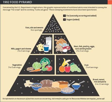 1992_pyramid