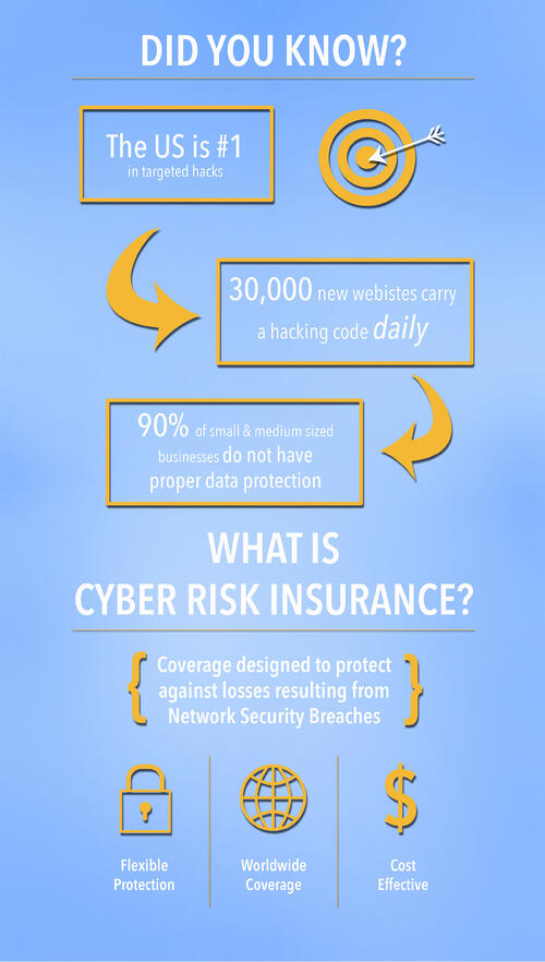 Business_Cyber_Hacking_Infographic