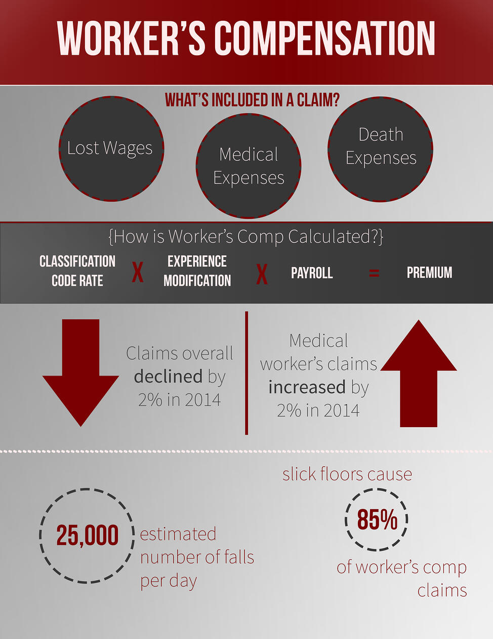 Workers_Comp_Infographic